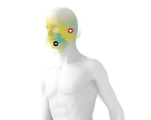 Schematische Darstellung eines Mannes mit Plus- und Minuselektrode im Gesicht